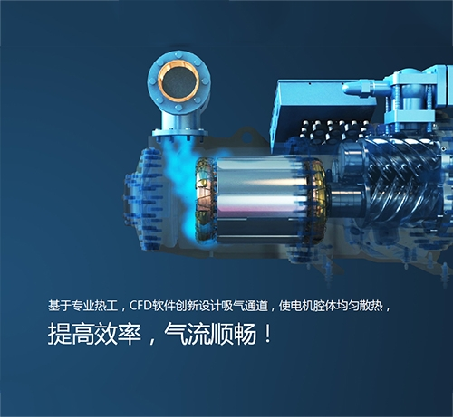高效率螺杆压缩机